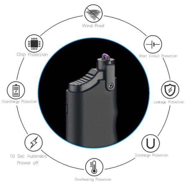 BBQ vžigalnik black candle | PIRO spletna trgovina